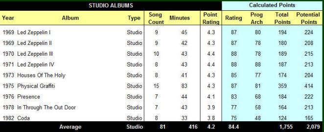 3. Studio Table